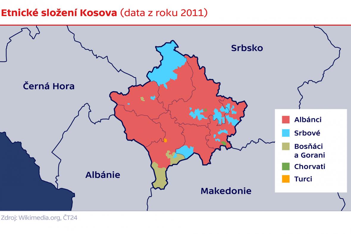 Etnické složení Kosova (data z roku 2011)