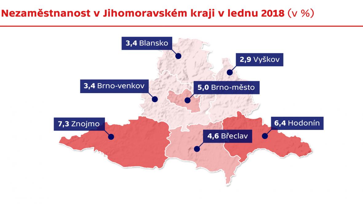 Nezaměstnanost v Jihomoravském kraji v lednu 2018