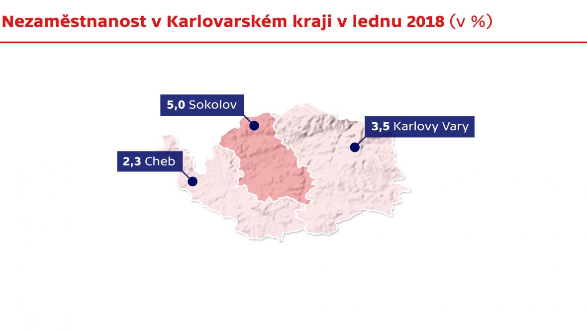 Nezaměstnanost v Karlovarském kraji v lednu 2018