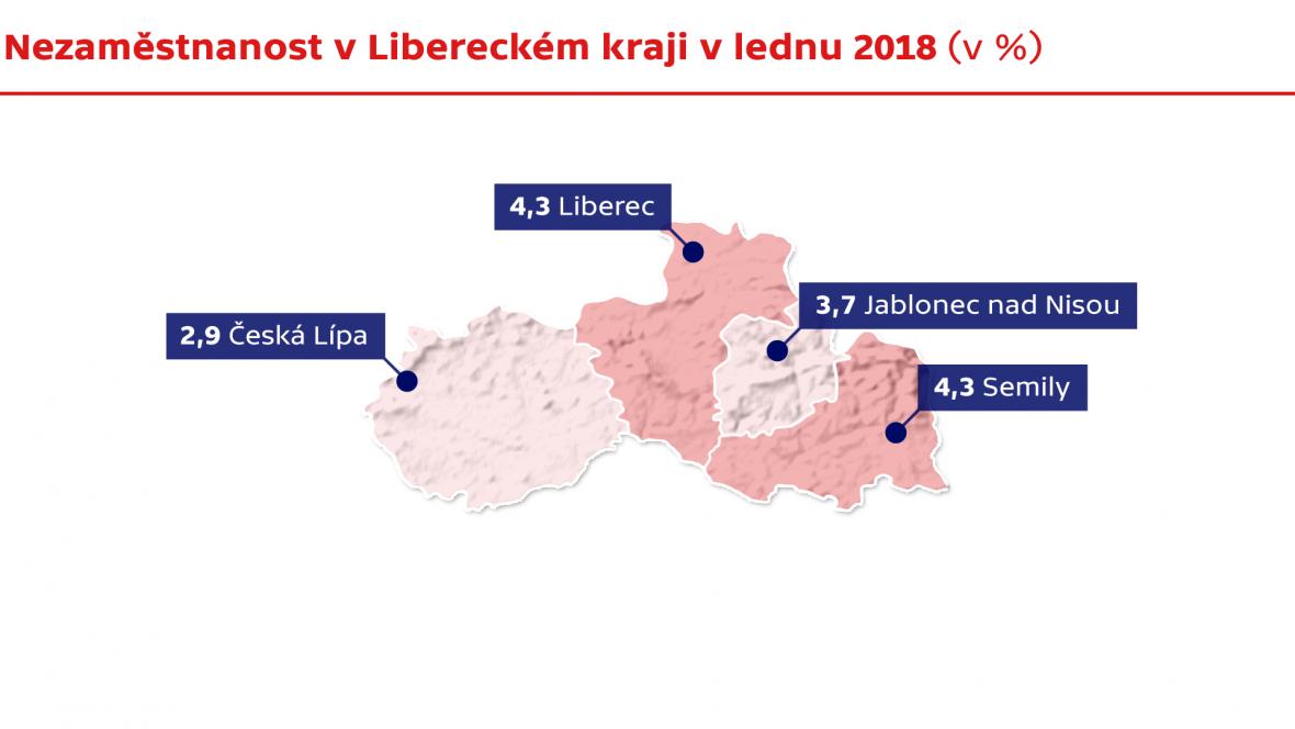 Nezaměstnanost v Libereckém kraji v lednu 2018