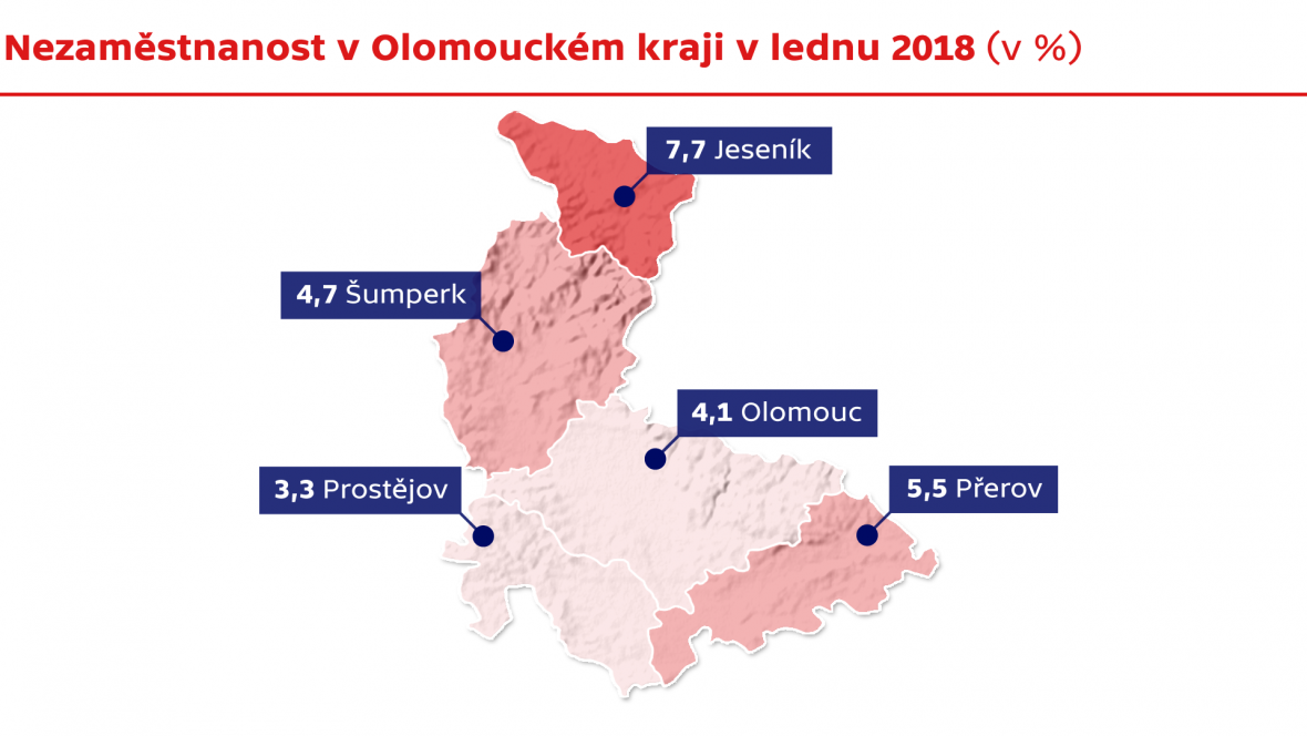 Nezaměstnanost v Olomouckém kraji v lednu 2018