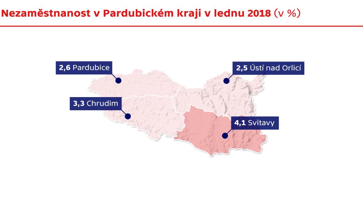Nezaměstnanost v Pardubickém kraji v lednu 2018