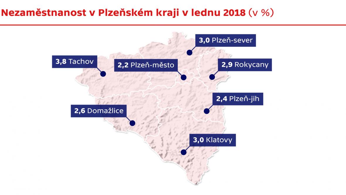 Nezaměstnanost v Plzeňském kraji v lednu 2018