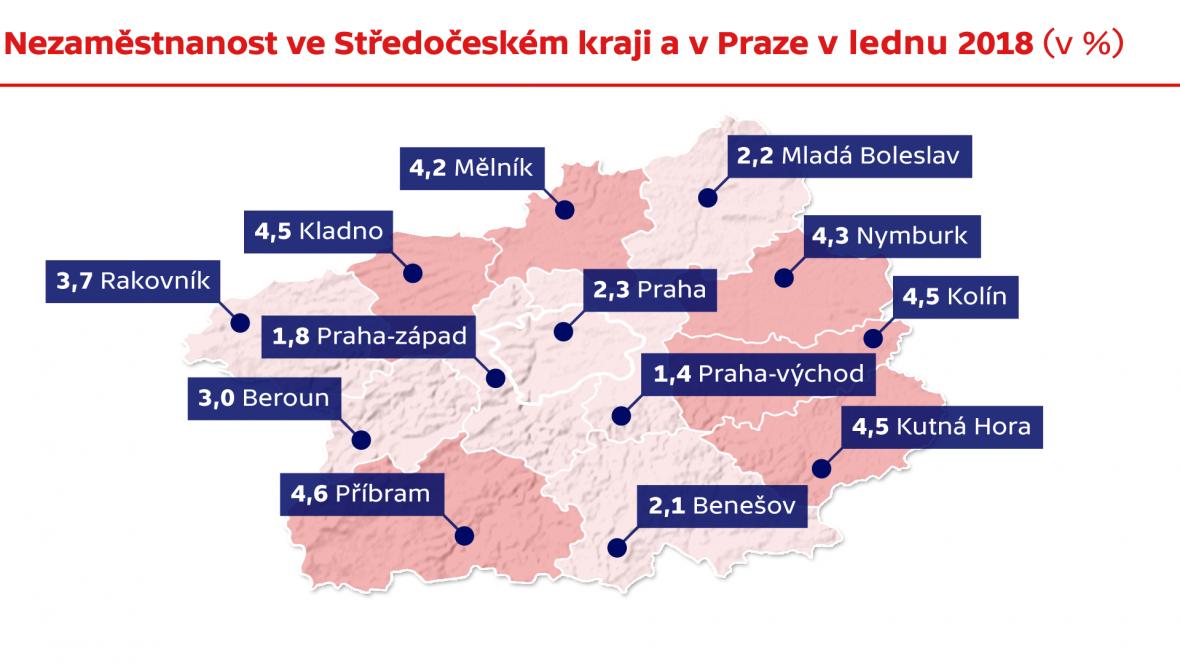 Nezaměstnanost ve Středočeském kraji a v Praze v lednu 2018