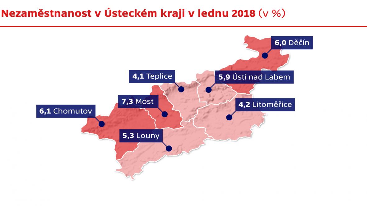 Nezaměstnanost v Ústeckém kraji v lednu 2018