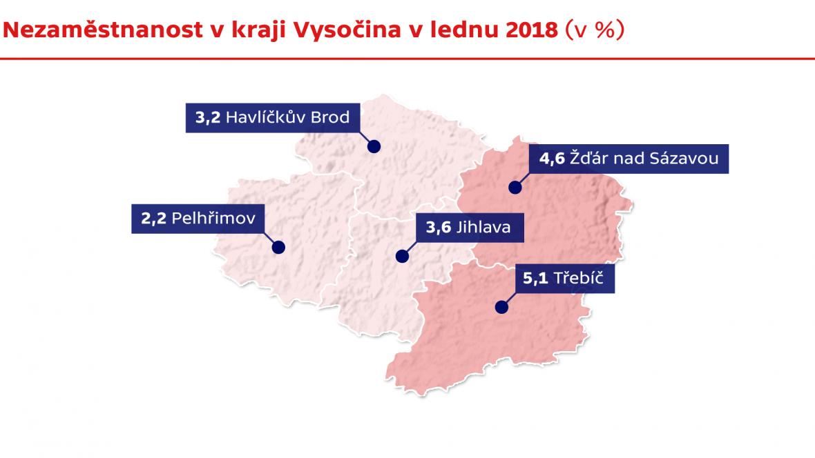 Nezaměstnanost v kraji Vysočina v lednu 2018