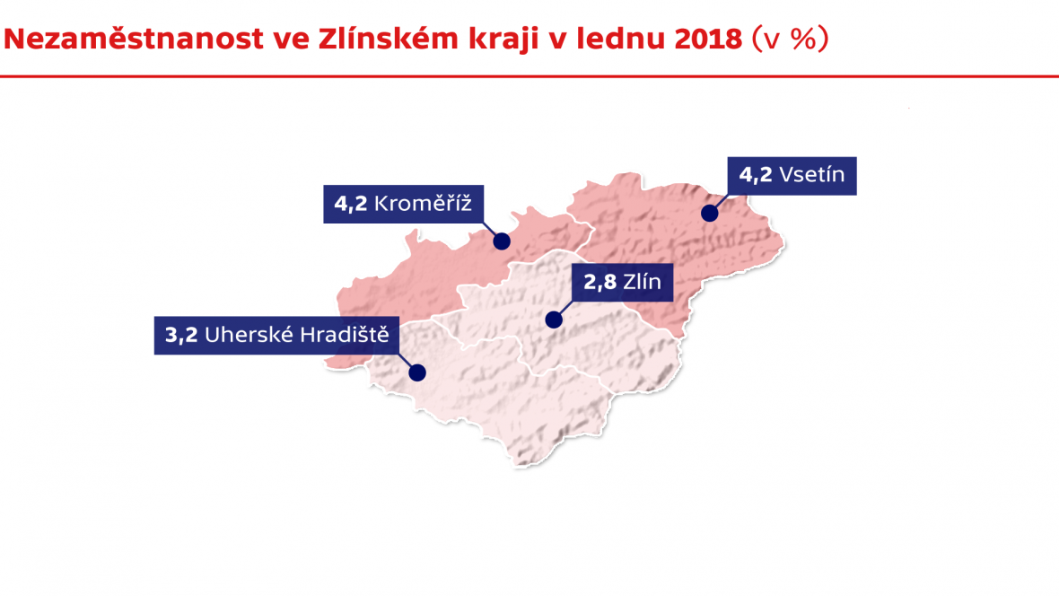 Nezaměstnanost ve Zlínském kraji v lednu 2018