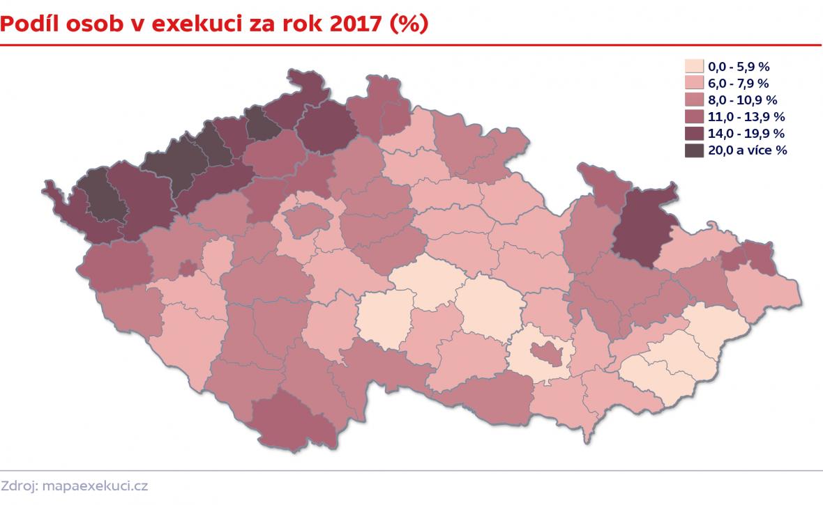 Podíl osob v exekuci za rok 2017 (%)