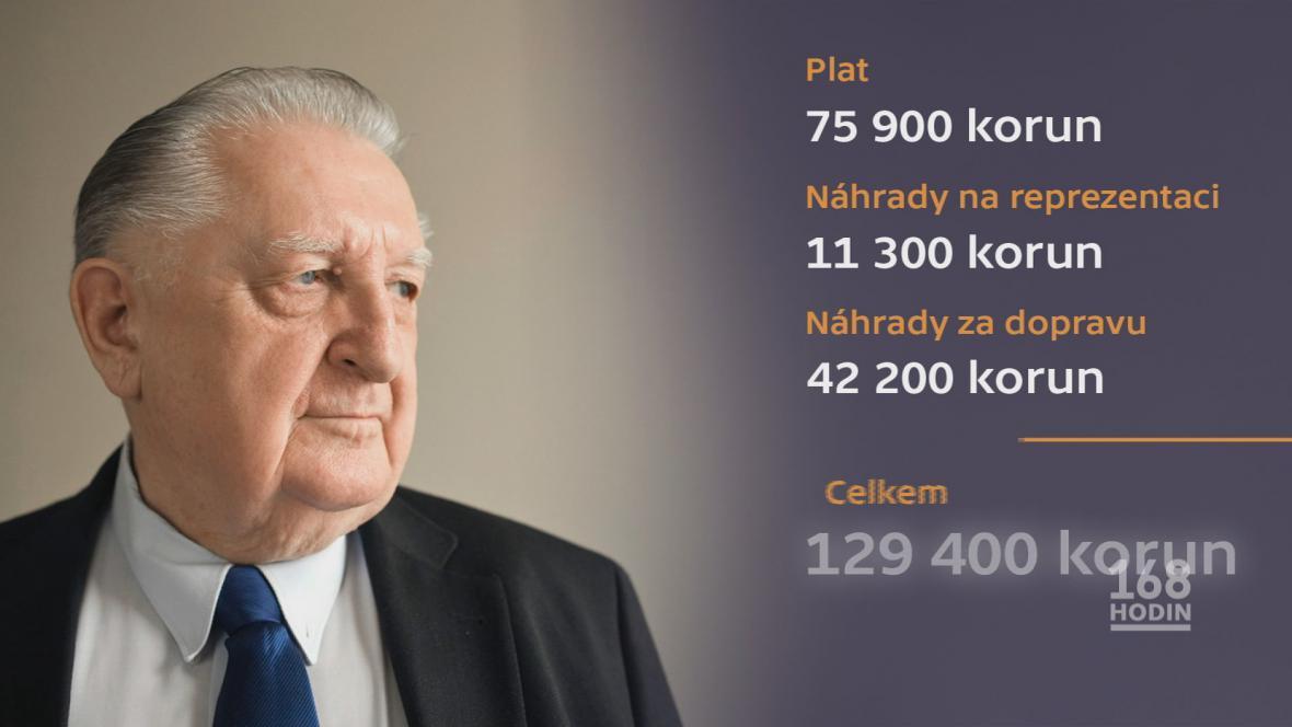 Plat Františka Čuby