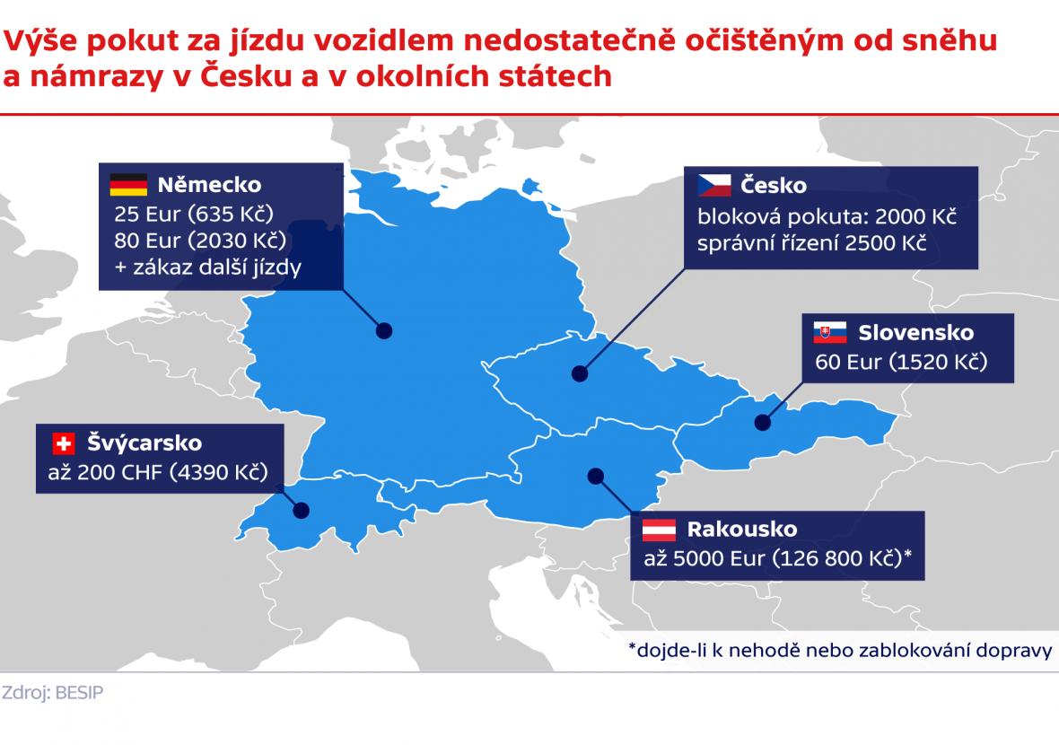 Výše pokut za jízdu vozidlem nedostatečně očištěným od sněhu a námrazy v Česku a v okolních státech