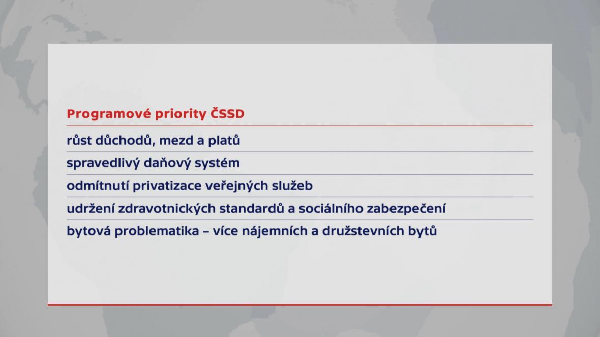 Programové priority ČSSD