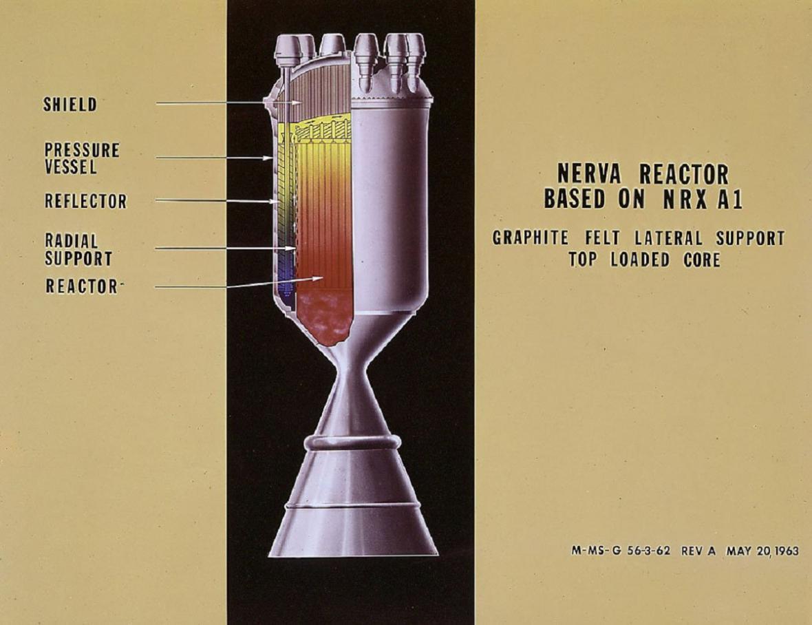 Princip rakety s jaderným pohonem NERVA