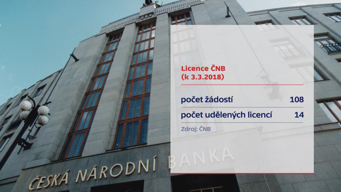 Licence ČNB