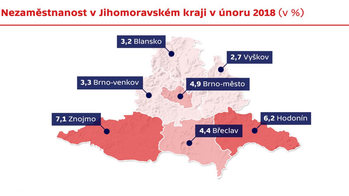 Nezaměstnanost v Jihomoravském kraji v únoru 2018 (v %)