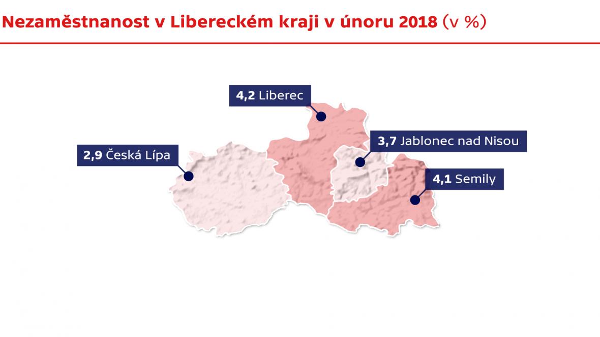 Nezaměstnanost v Libereckém kraji v únoru 2018 (v %)