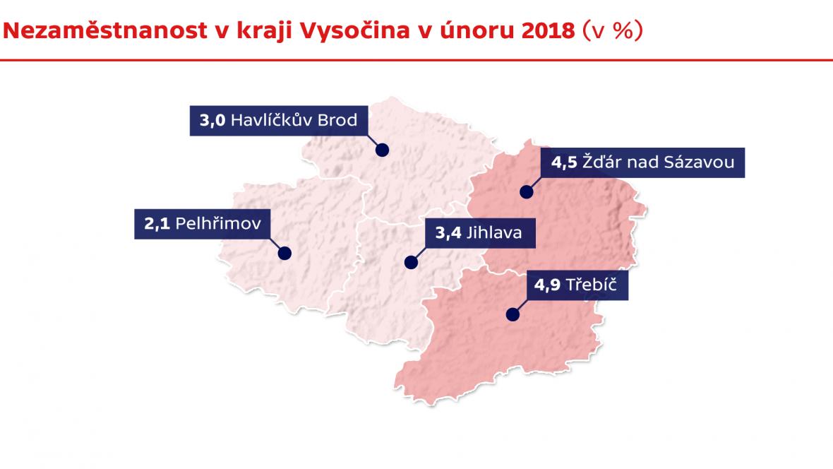 Nezaměstnanost v kraji Vysočina v únoru 2018 (v %)