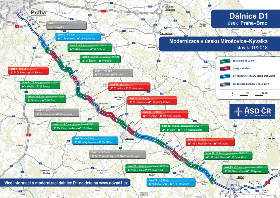 Modernizace dálnice D1 (stav k 1/2018)