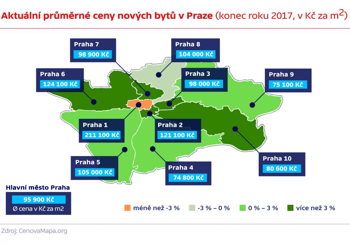 Průměrné ceny nových bytů v Praze (konec roku 2017, v Kč za m2)