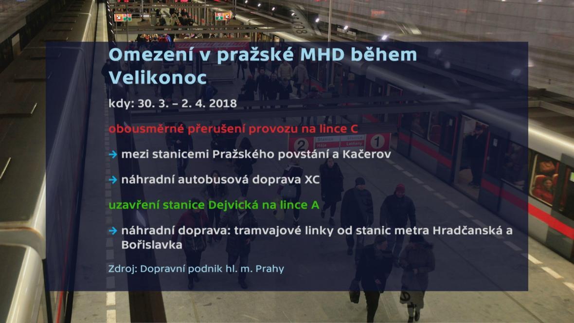 Omezení pražské MHD