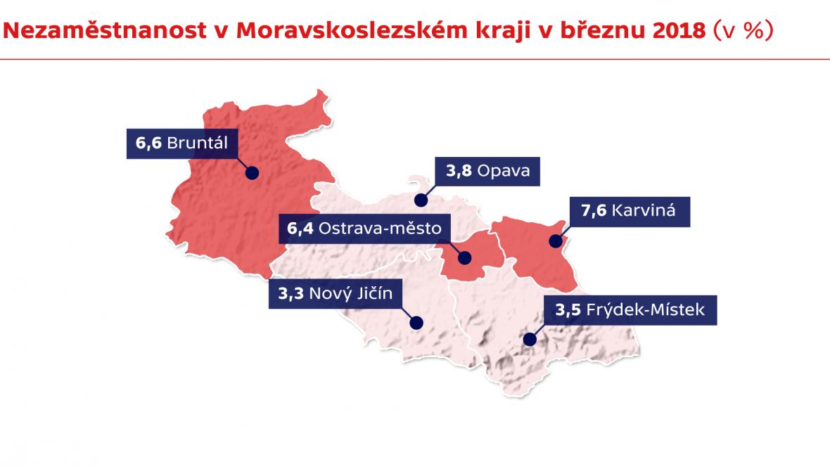 Nezaměstnanost v Moravskoslezském kraji v březnu 2018