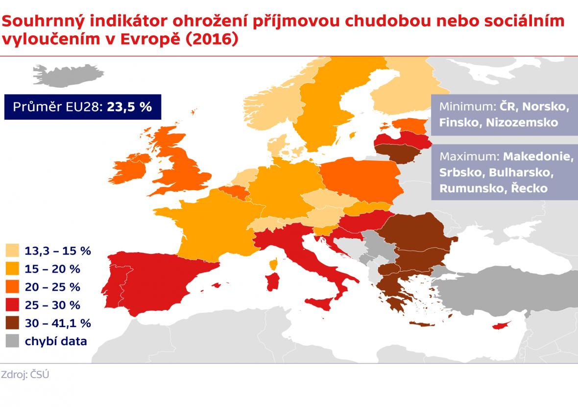 Souhrnný indikátor ohrožení příjmovou chudobou nebo sociálním vyloučením v Evropě (2016)
