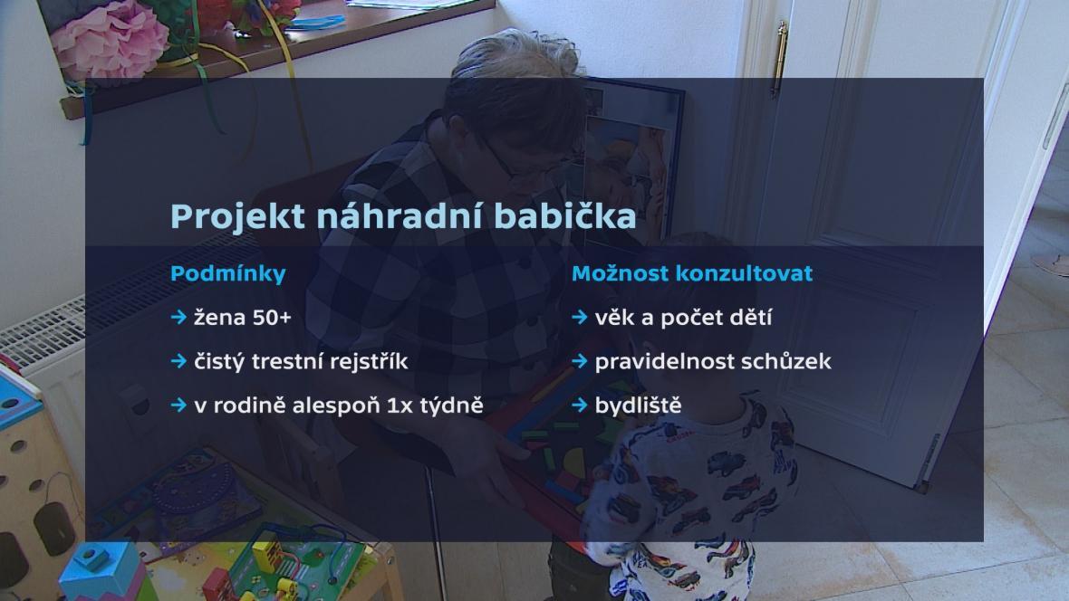 Projekt náhradní babička