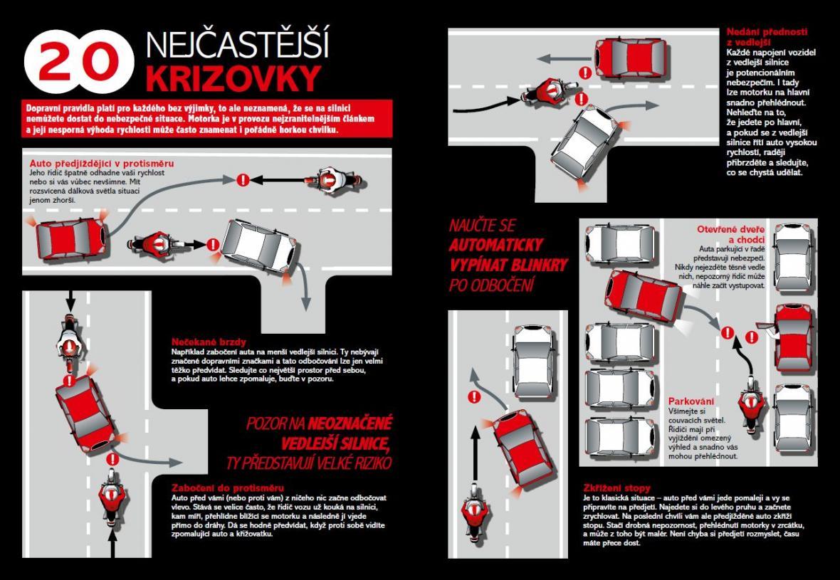 Nejčastější rizikové situace při jízdě na motorce