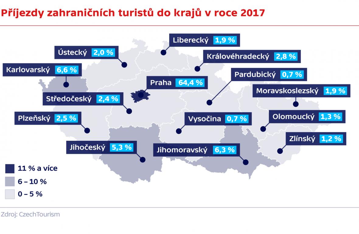 Nejvyšší počet návštěv zahraničních turistů podle národností v roce 2017