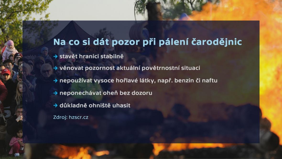Na co si dát pozor při pálení