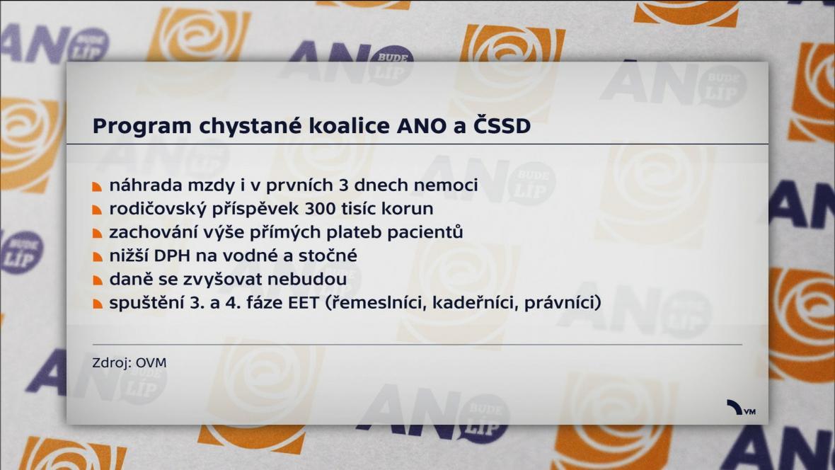 Program chystané koalice ANO a ČSSD
