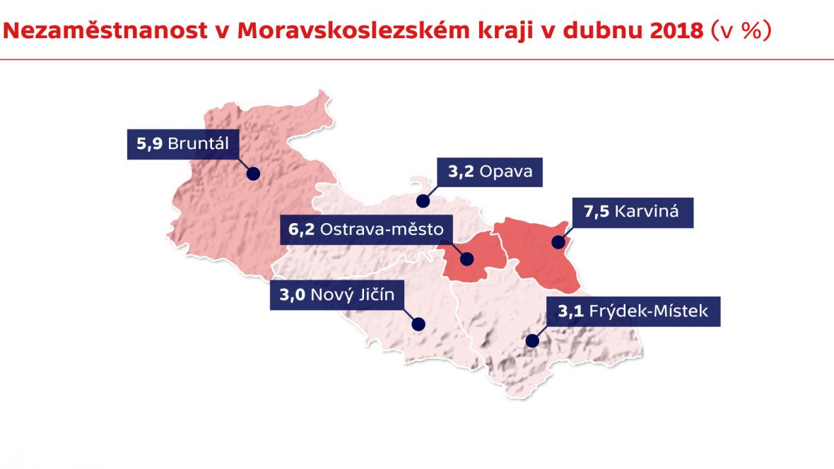 Nezaměstnanost v Moravskoslezském kraji v dubnu 2018