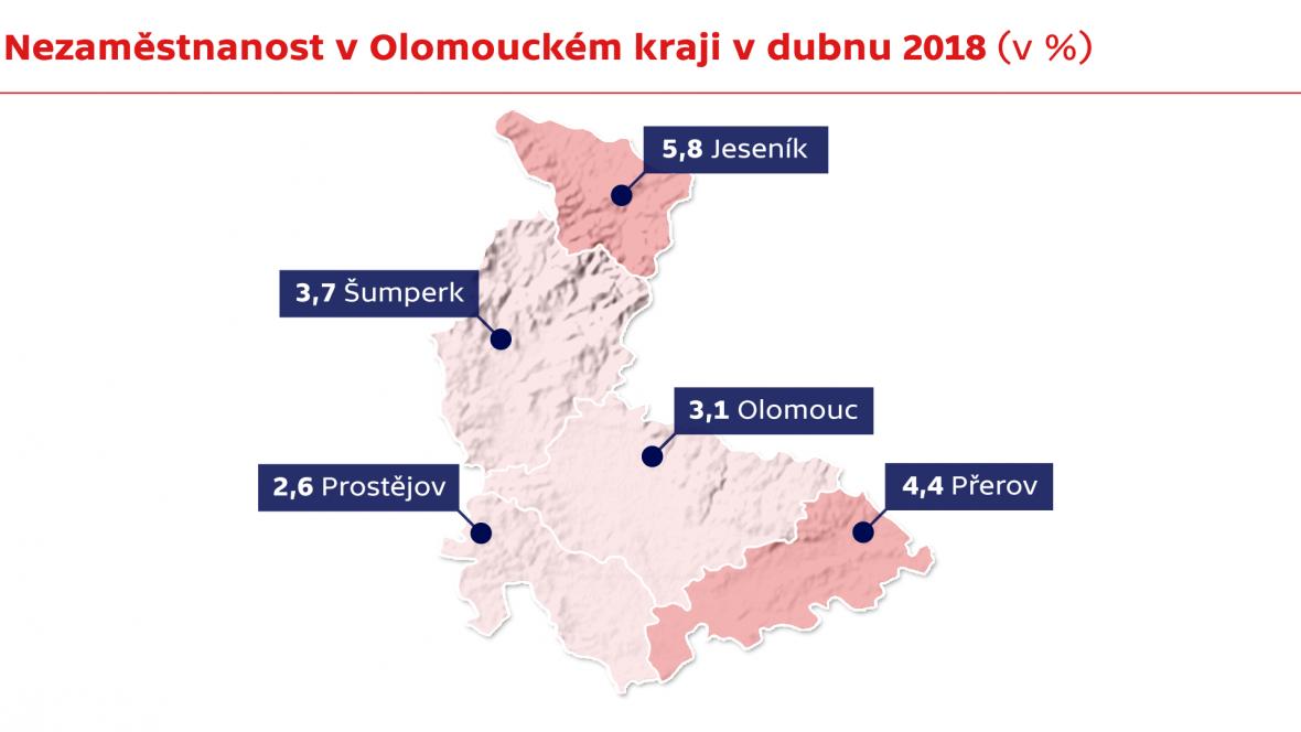 Nezaměstnanost v Olomouckém kraji v dubnu 2018