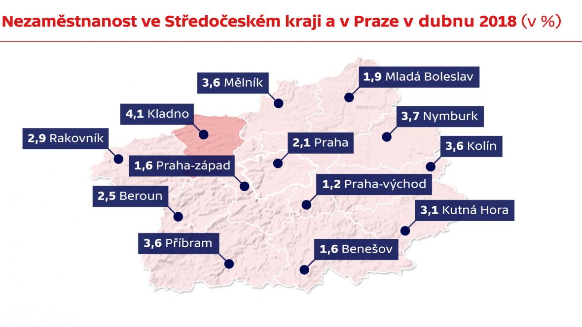 Nezaměstnanost ve Středočeském kraji a v Praze v dubnu 2018