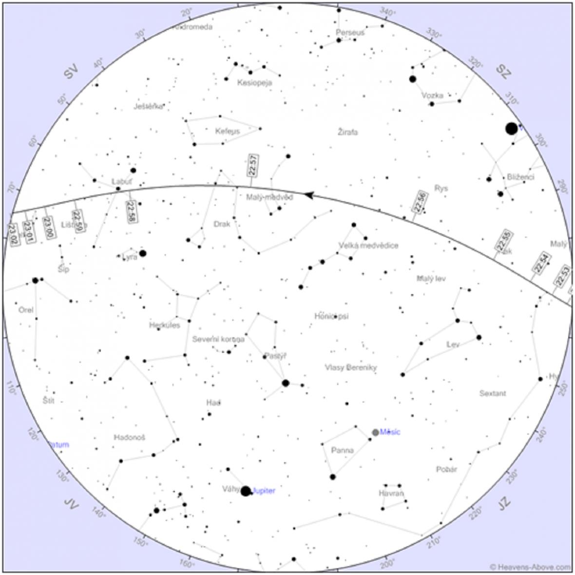 Kde hledat na obloze ISS