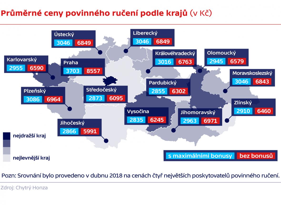 Průměrné ceny povinného ručení podle krajů