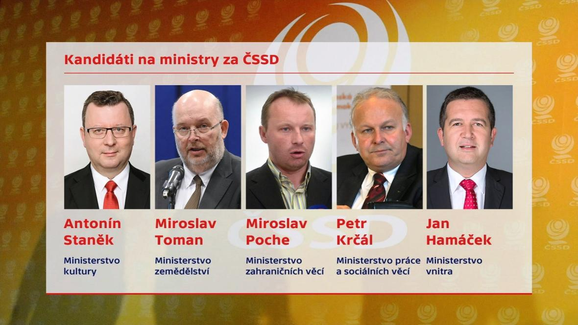 Kandidáti na ministry za ČSSD