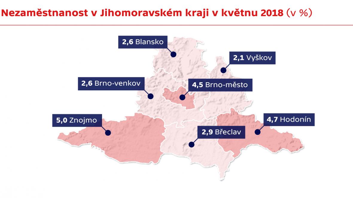 Nezaměstnanost v Jihomoravském kraji v květnu 2018 (v %)
