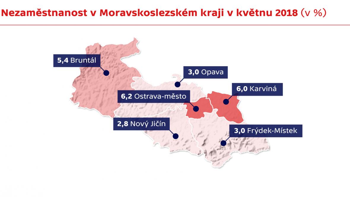 Nezaměstnanost v Moravskoslezském kraji v květnu 2018 (v %)