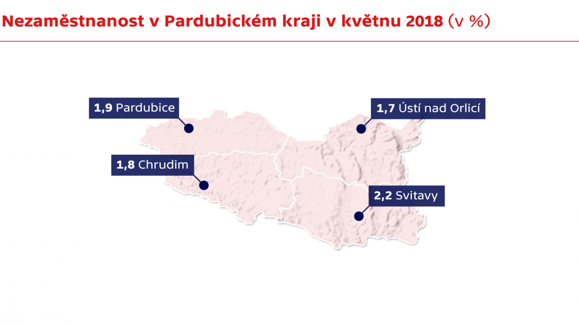 Nezaměstnanost v Pardubickém kraji v květnu 2018 (v %)