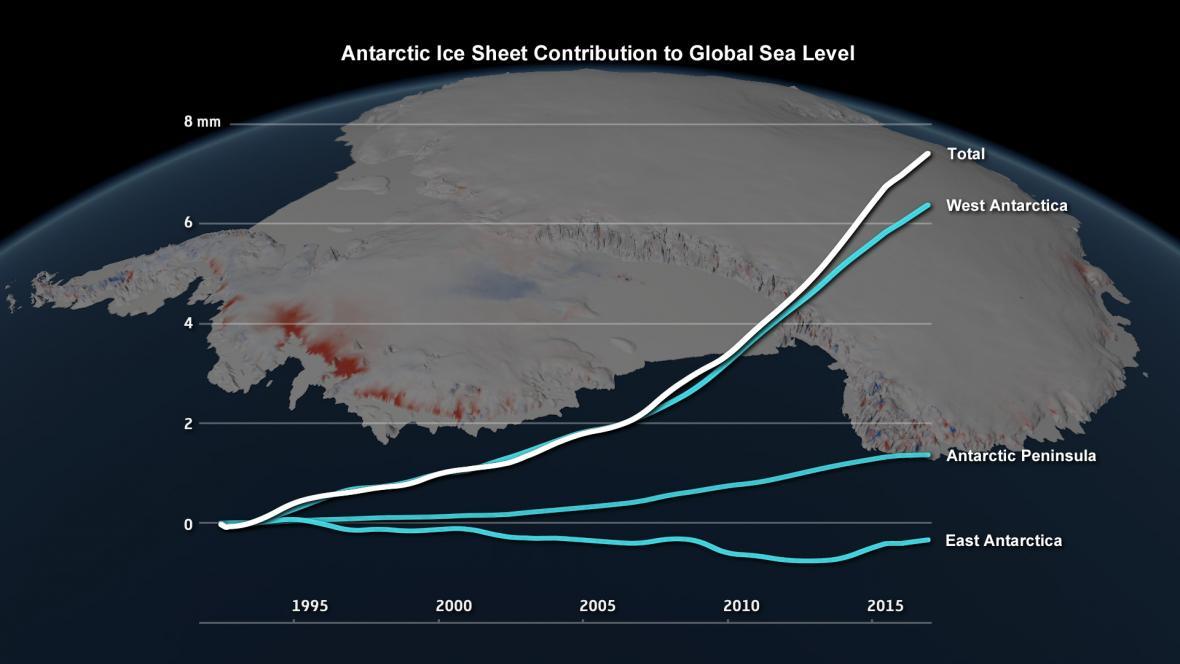 Vliv různých částí Antarktidy na zvyšování hladiny oceánů