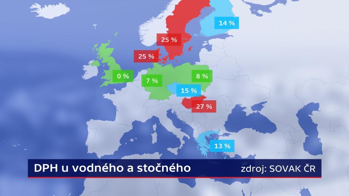 DPH u vodného a stočného v EU