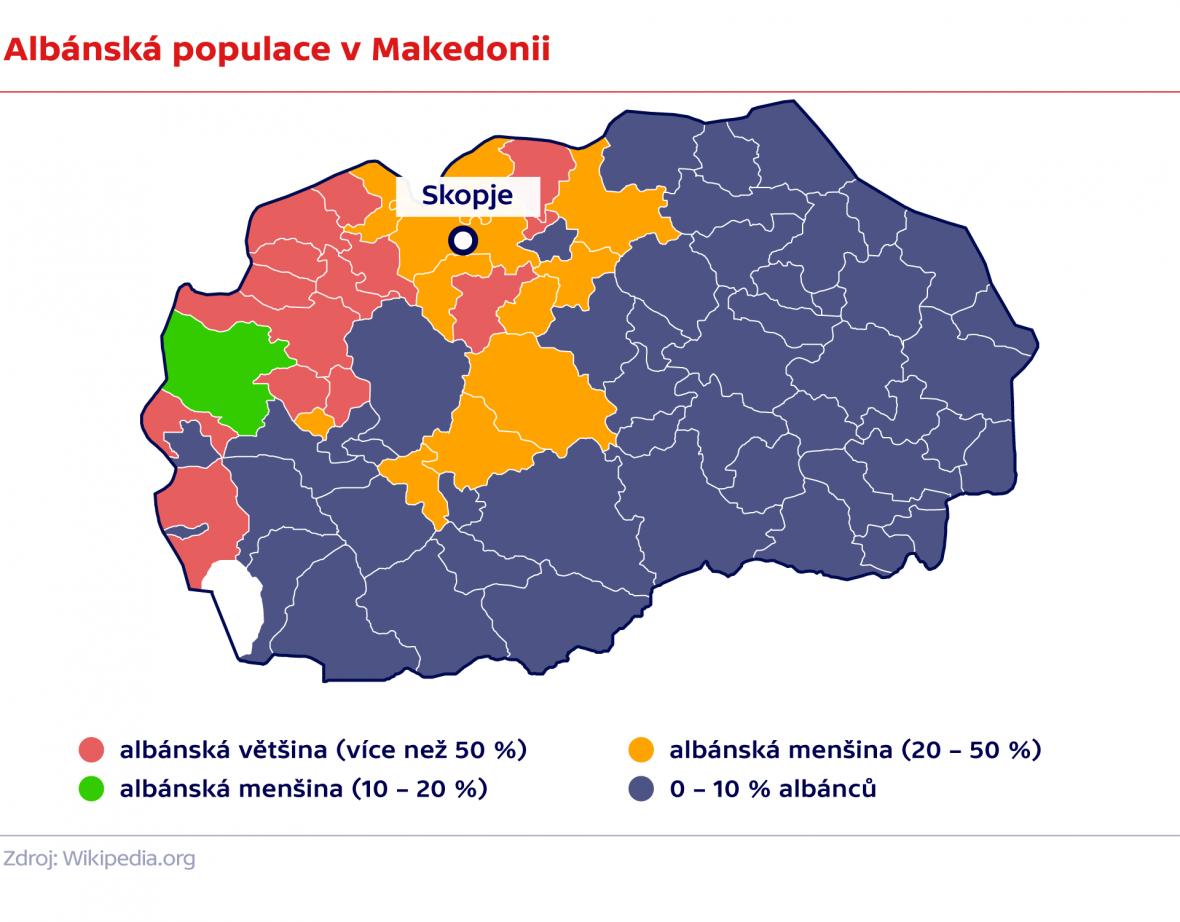 Albánská populace v Makedonii
