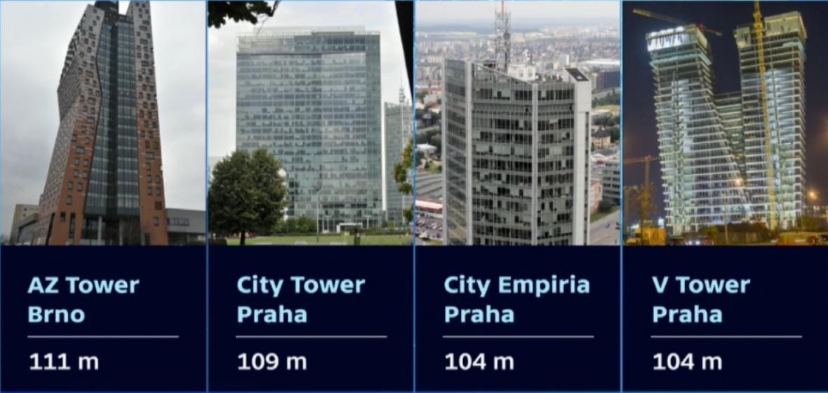AZ Tower je nejvyšší budovou v ČR