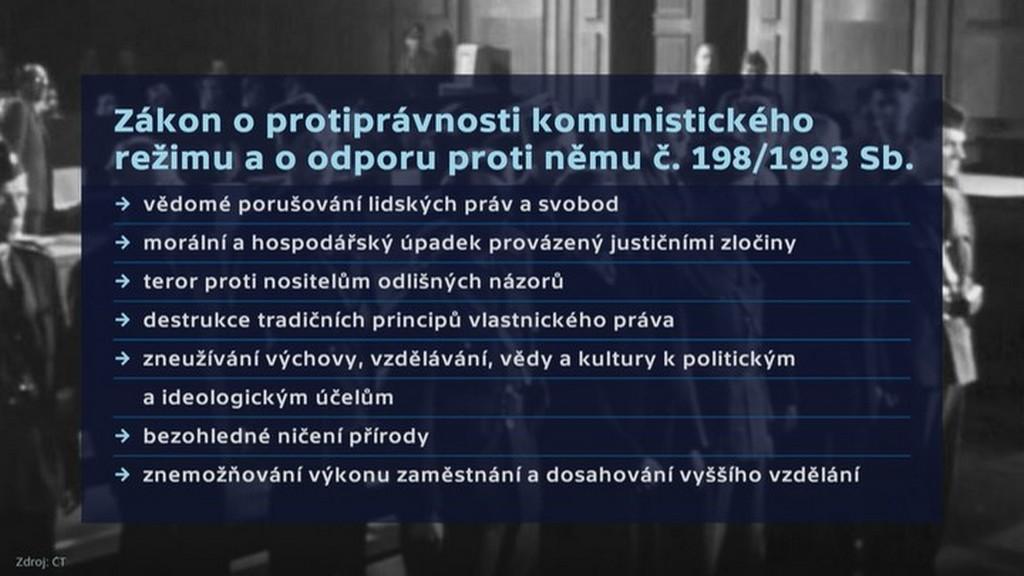 Zákon o protiprávnosti komunistického režimu