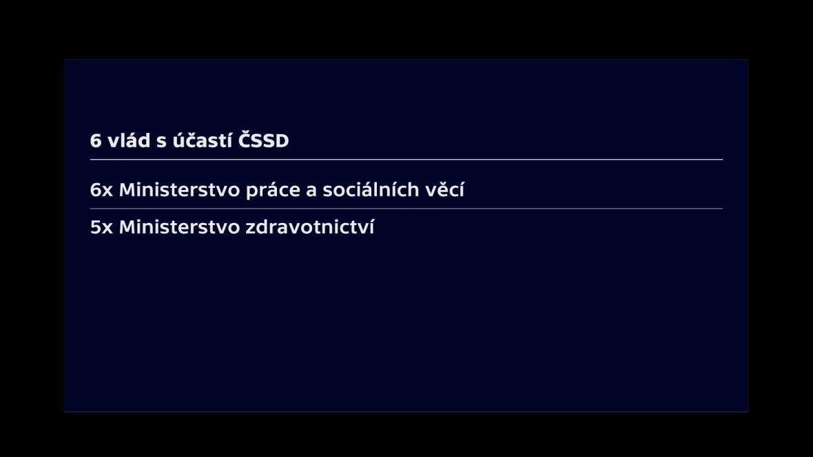 Oblíbené resorty ČSSD