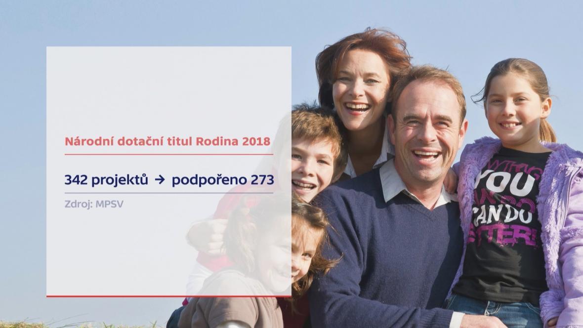 Dotační titul Rodina