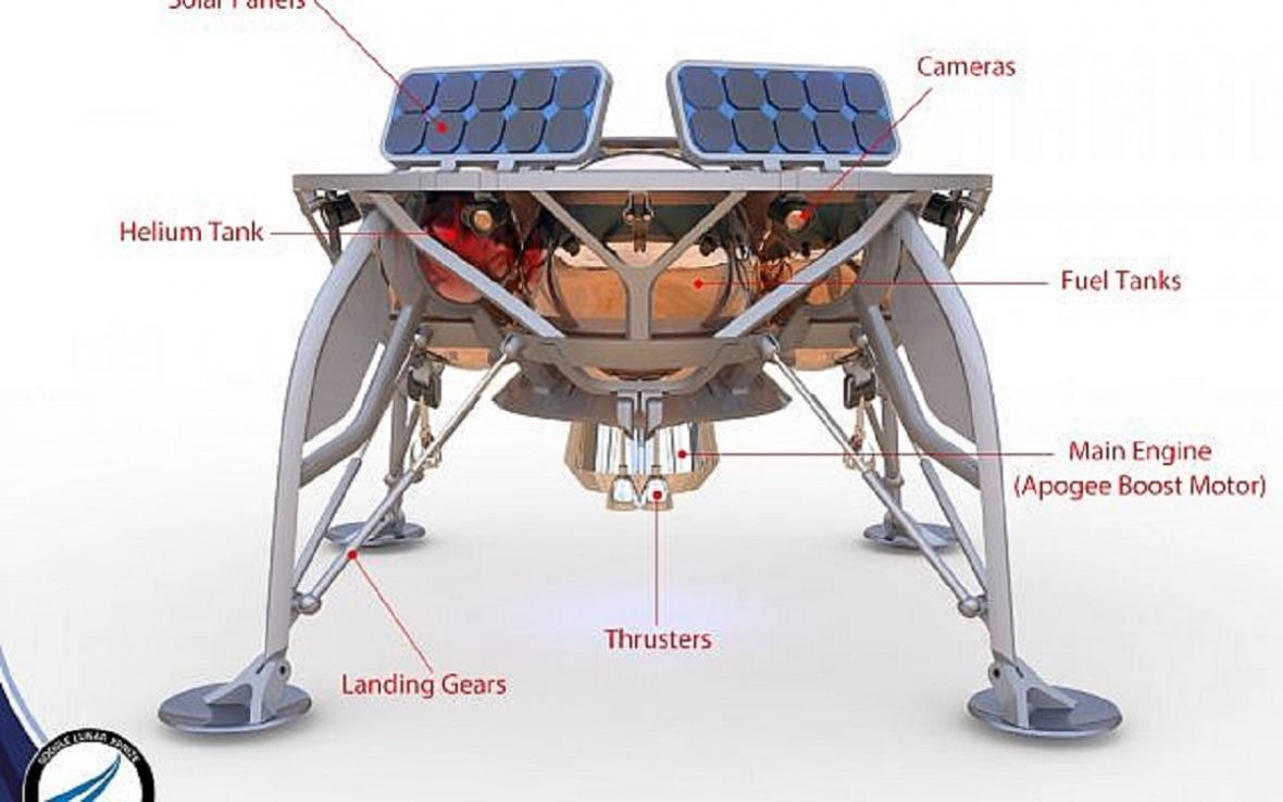 Izraelský robot pro Měsíc