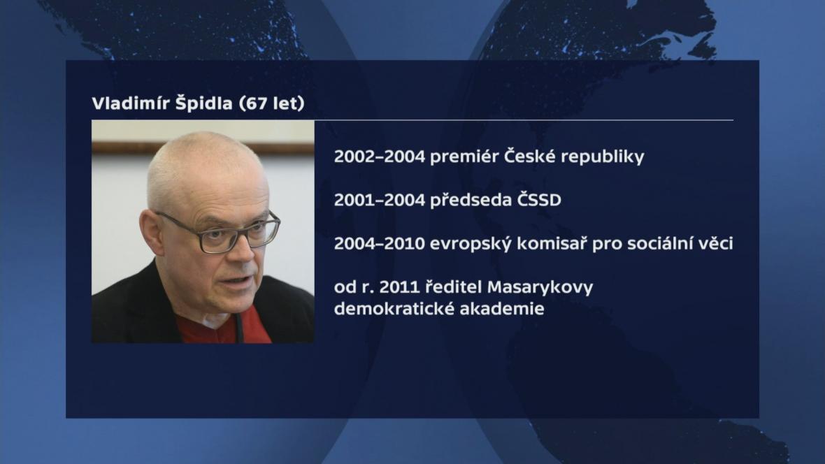 Vizitka Vladimíra Špidly