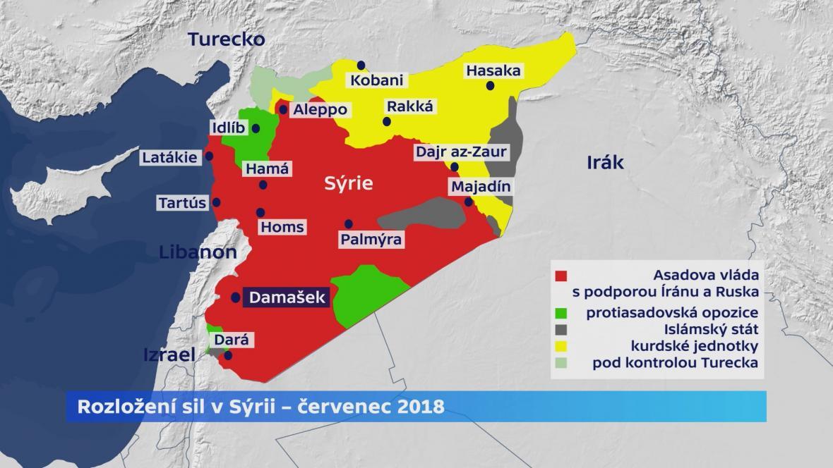 Rozložení sil v Sýrii