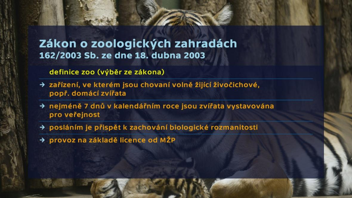 Zákon o zoologických zahradách